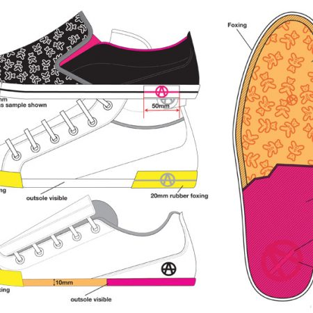 Acupuncture - Footwear